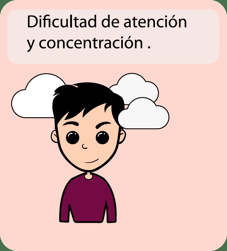 Signos y síntomas en la atención